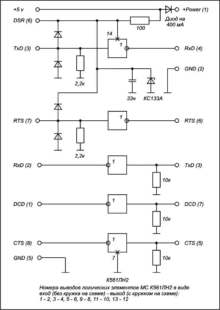 Самодельный USB кабель Siemens